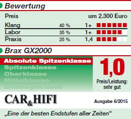 bewertgx2000