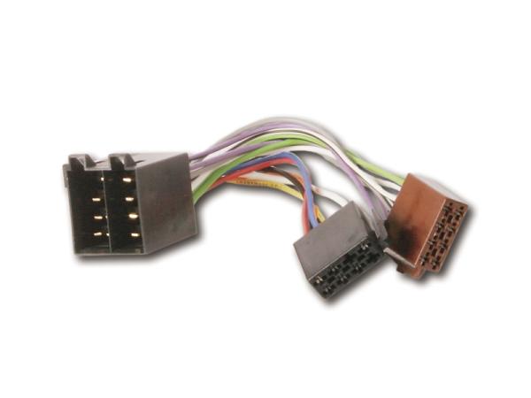 ISO/ISO Klemme 15/30 getauscht CHP