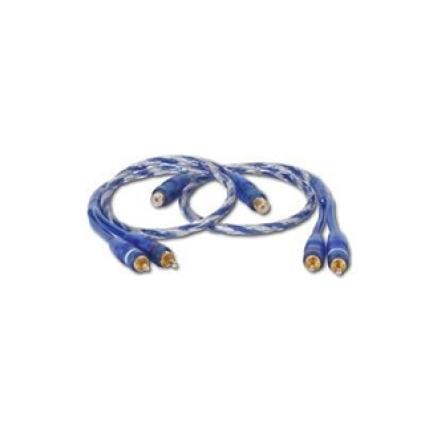 Y-Adapterkabel 0,5m CHP