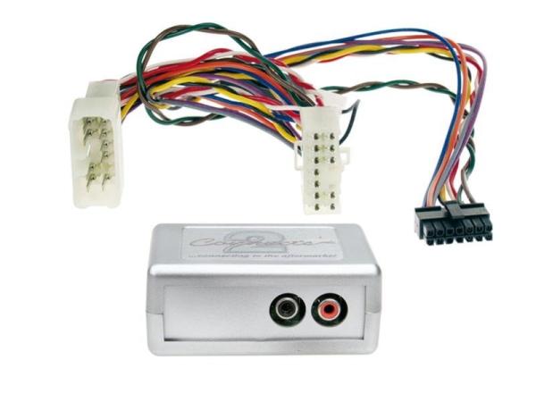 AUX Audio Interface - Suzuki 2005-> m. Panasonic